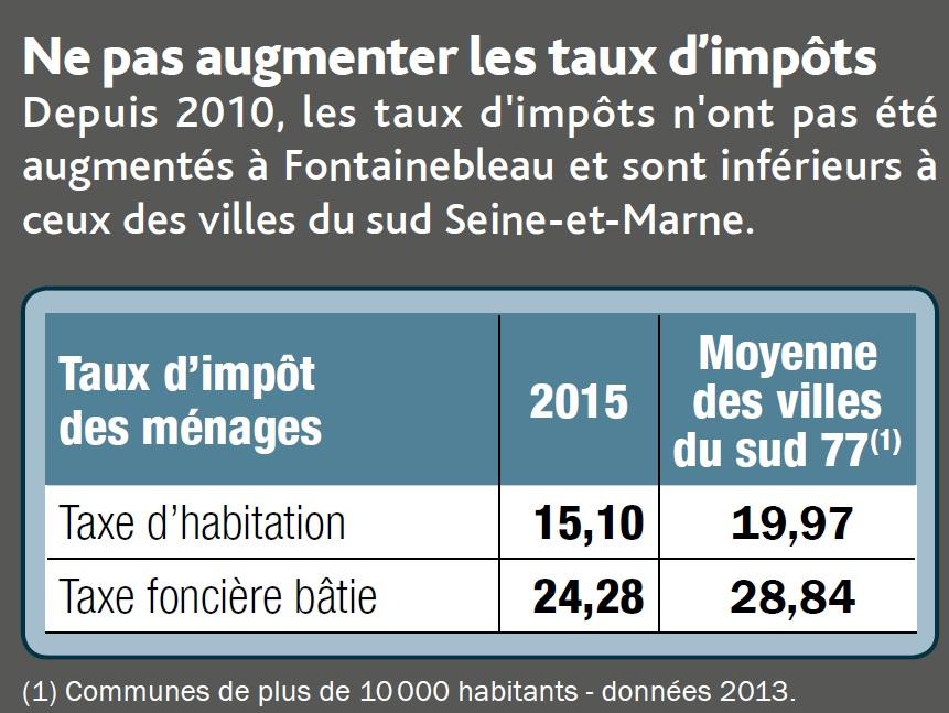 Extrait du bulletin municipal de janvier 2015. Les taux sont inférieurs mais les bases de Fontainebleau bien supérieures !